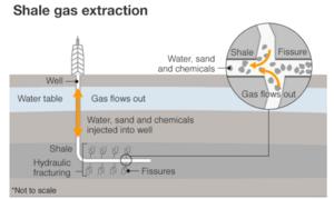 Fracking process.PNG